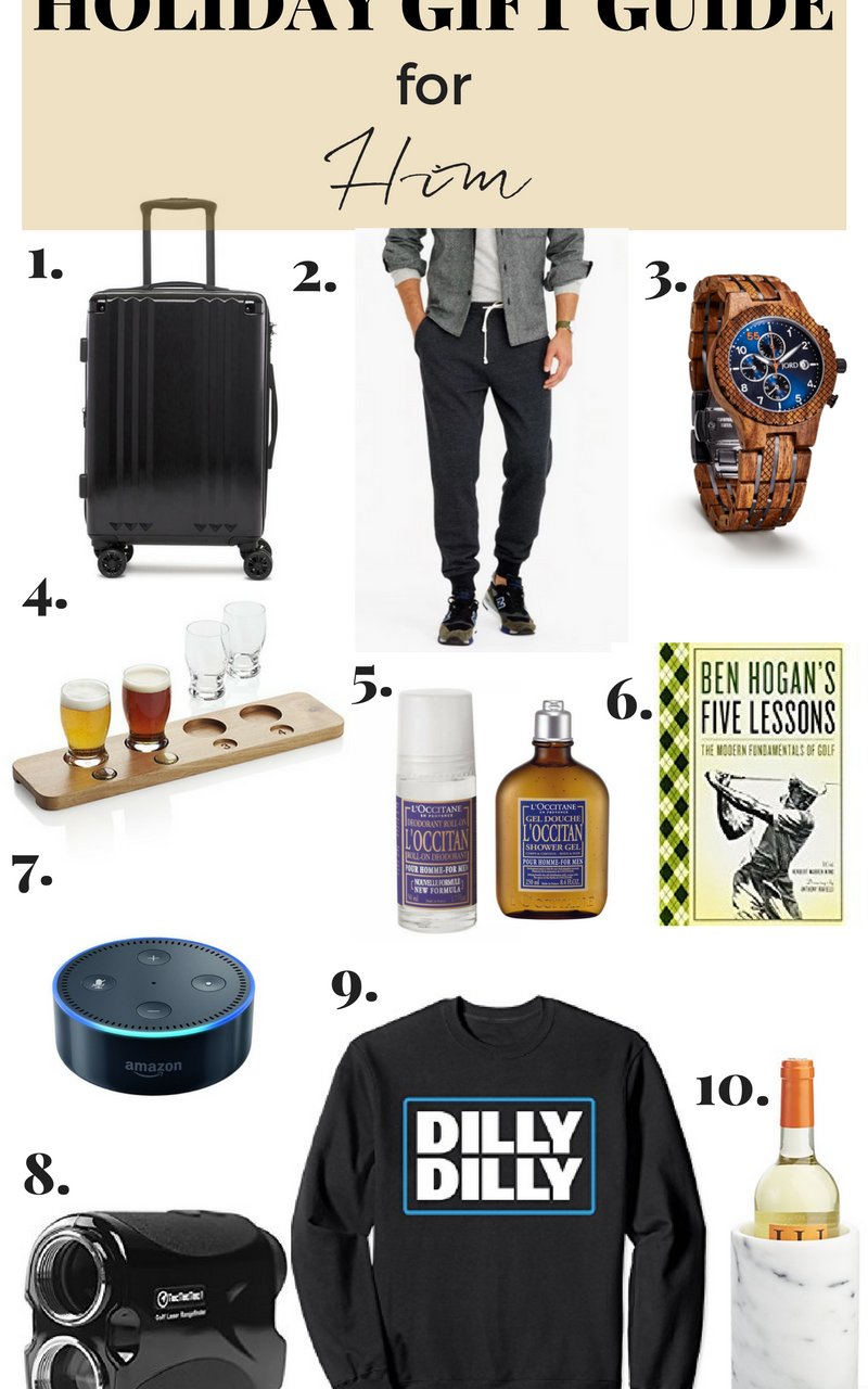HOLIDAY GIFT GUIDES FOR HIM & HER