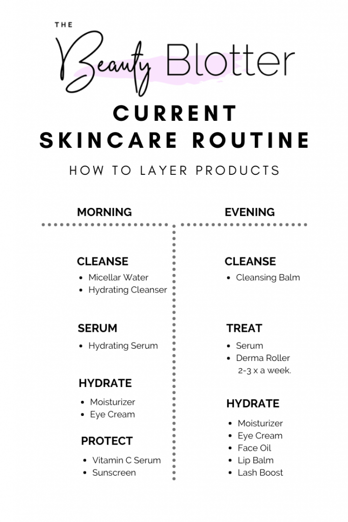 MY CURRENT SKINCARE ROUTINE & HOW TO LAYER PRODUCTS | I talk about my skincare routine for sensitive skin with rosacea,  as well as my favorite products.